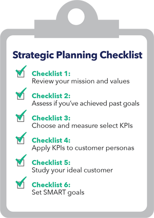 fi 401 k solutions the 2018 strategic planning checklist